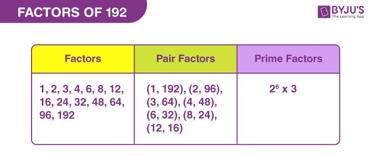 Factors of 192