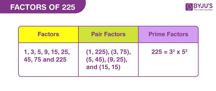 Factors of 225