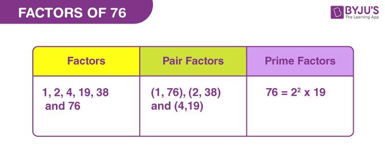Factors of 76