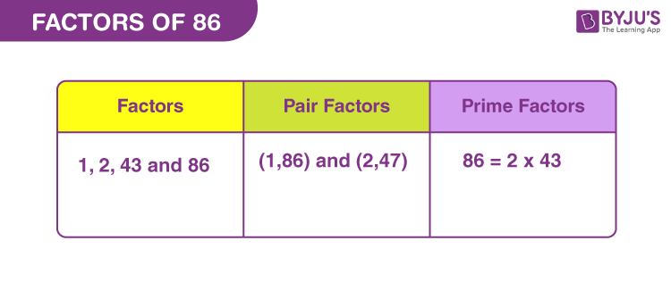 Factors of 86