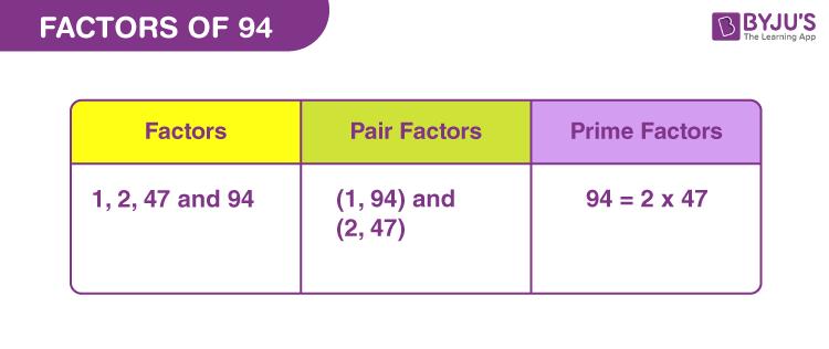 Factors of 94