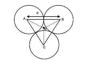 JEE Main 2020 Shift 1 9th Jan Physics Answers