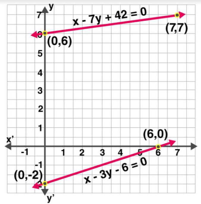 Ncert solutions class 10 chapter 3-3