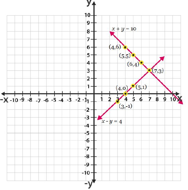 Ncert solutions class 10 chapter 3-12