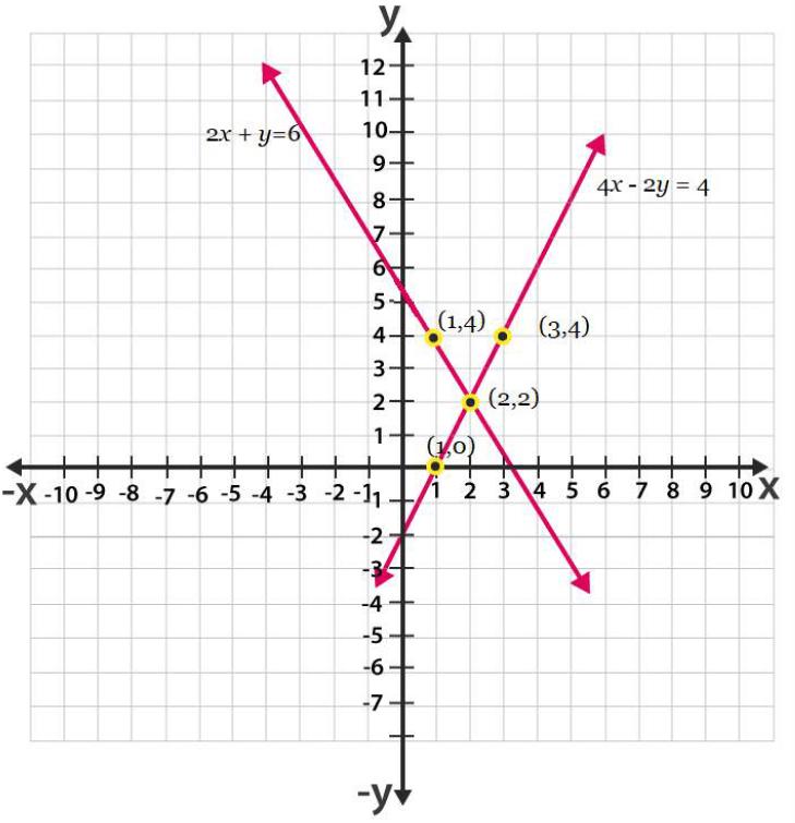 Ncert solutions class 10 chapter 3-21