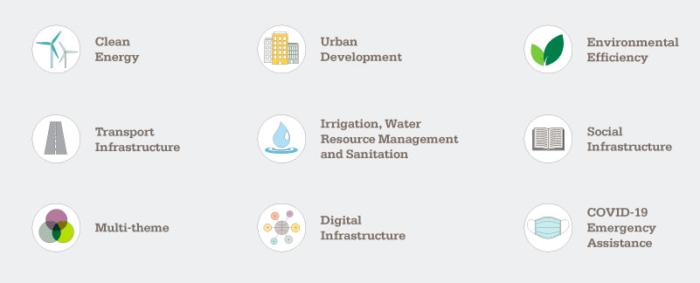 NDB key areas of operations