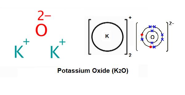 Potassium Oxide Structure