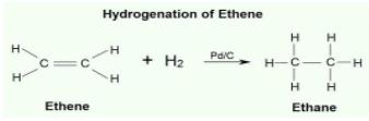 Preparation of alkanes from alkyl halides
