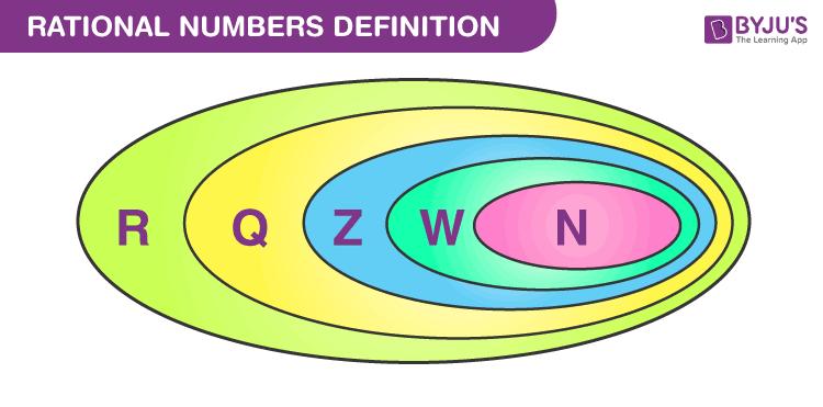 Rational Number Definition