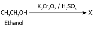 CBSE Class 10 Science MCQ Chapter 4 Carbon And Its Compounds-2