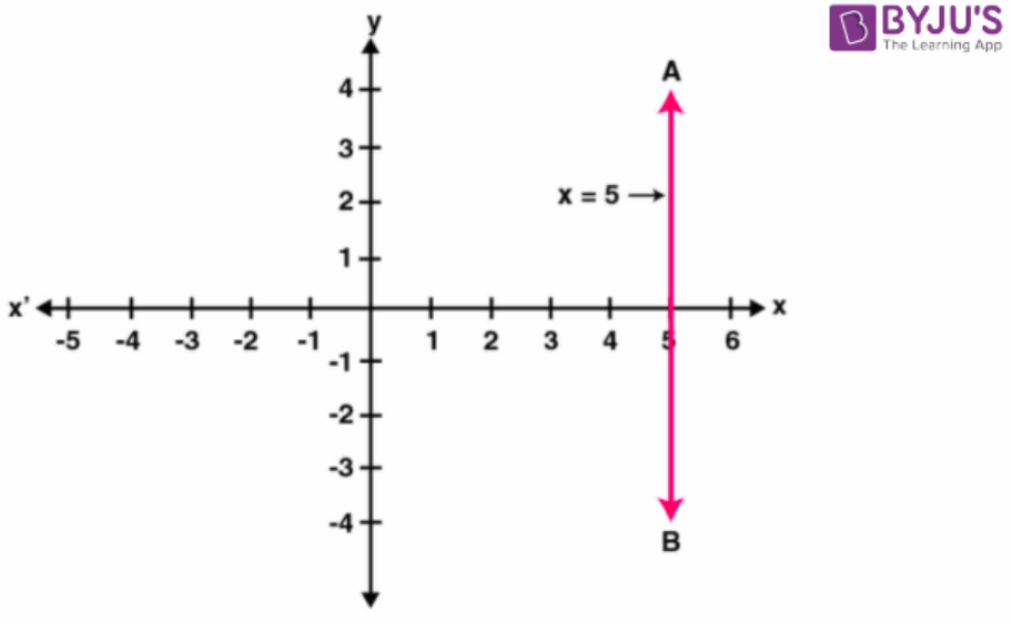 Concise Selina Solutions for Class 9 Maths Chapter 27 – Image 1