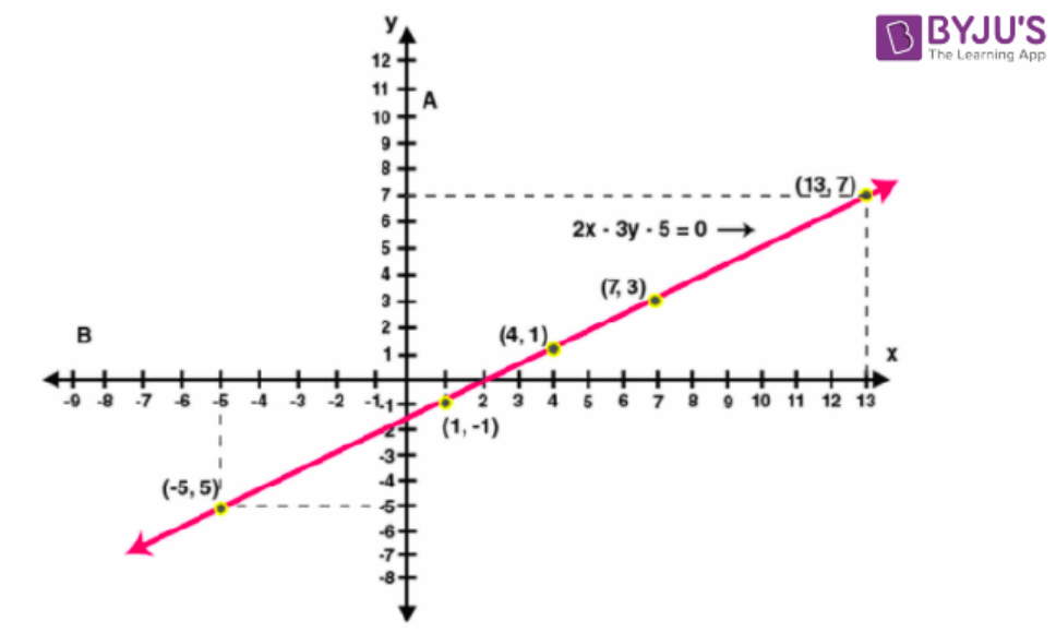 Concise Selina Solutions for Class 9 Maths Chapter 27 – Image 12