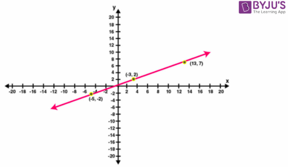 Concise Selina Solutions for Class 9 Maths Chapter 27 – Image 15