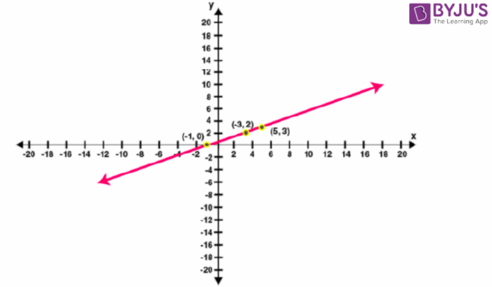 Concise Selina Solutions for Class 9 Maths Chapter 27 – Image 17