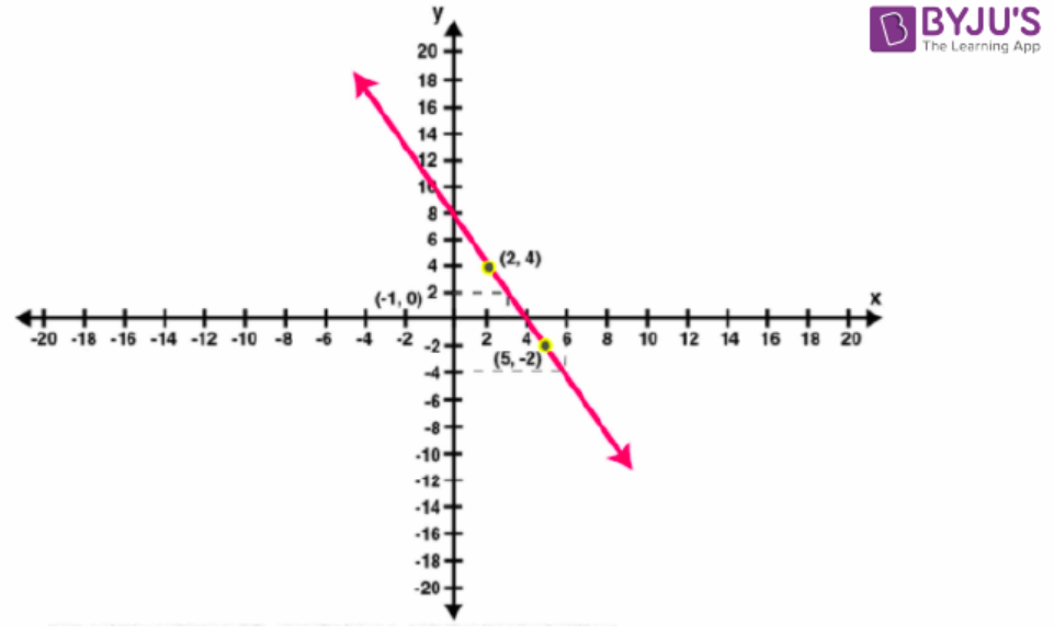 Concise Selina Solutions for Class 9 Maths Chapter 27 – Image 18