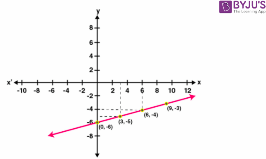 Concise Selina Solutions for Class 9 Maths Chapter 27 – Image 19