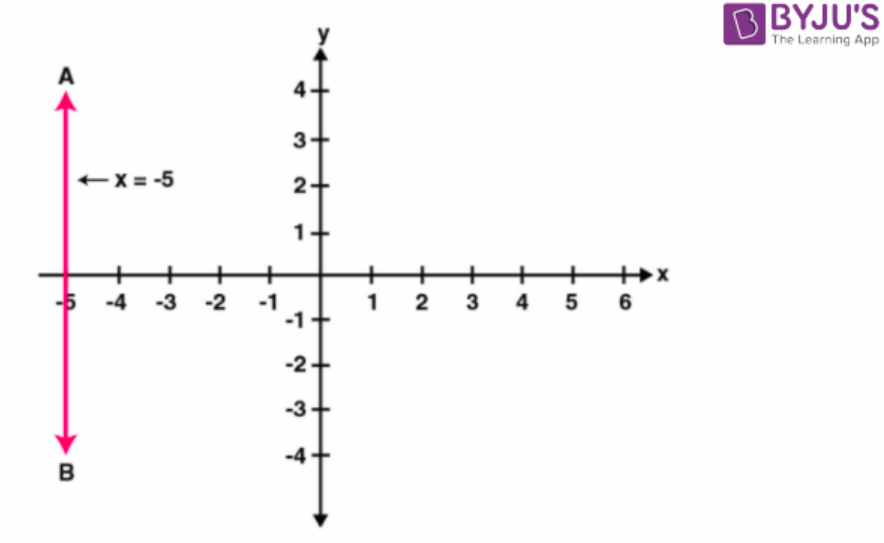 Concise Selina Solutions for Class 9 Maths Chapter 27 – Image 2