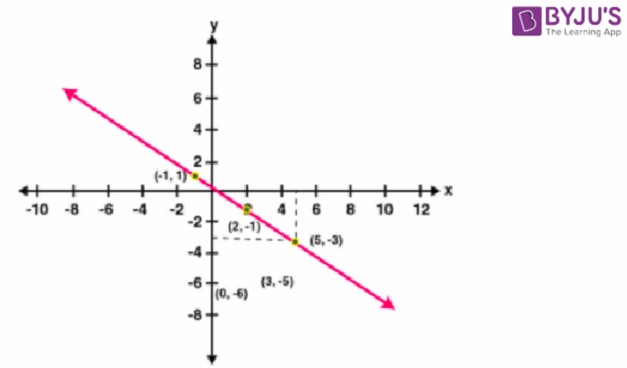 Concise Selina Solutions for Class 9 Maths Chapter 27 – Image 20