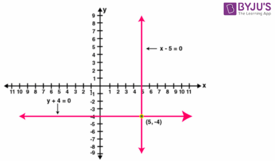 Concise Selina Solutions for Class 9 Maths Chapter 27 – Image 22