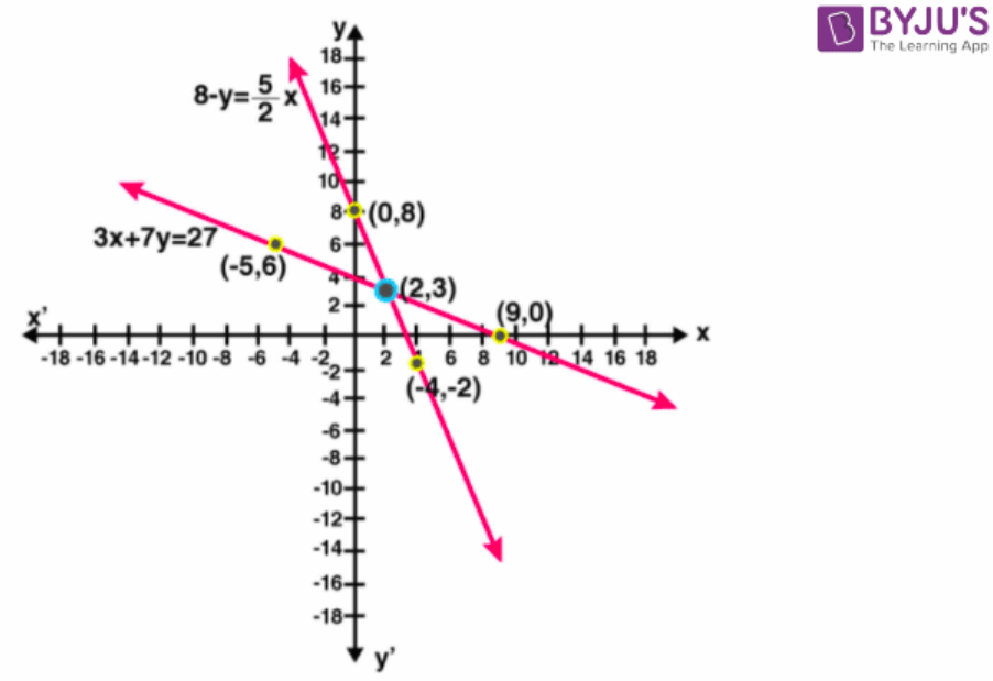 Concise Selina Solutions for Class 9 Maths Chapter 27 – Image 24