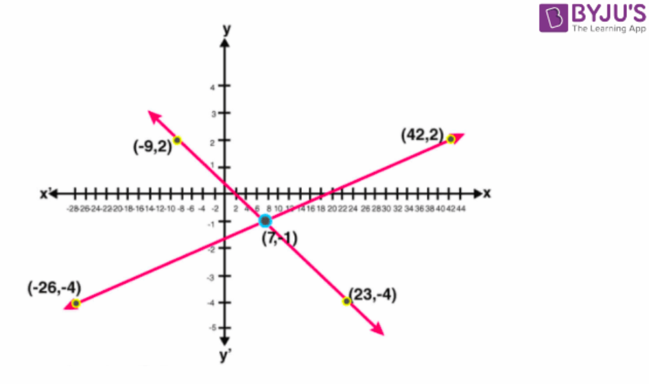 Concise Selina Solutions for Class 9 Maths Chapter 27 – Image 25