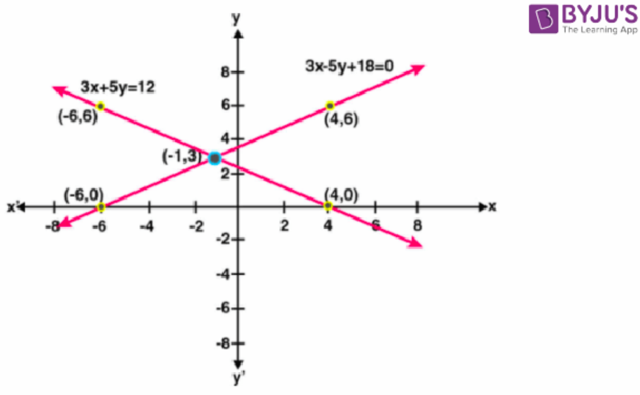 Concise Selina Solutions for Class 9 Maths Chapter 27 – Image 28