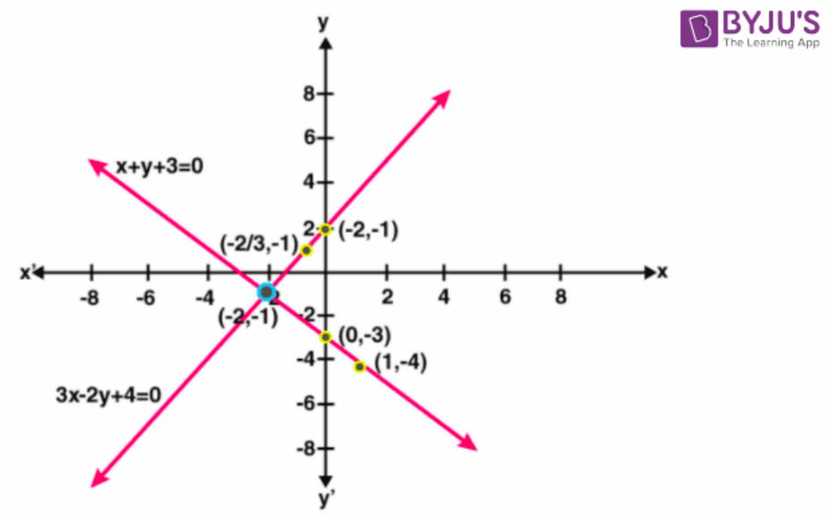 Concise Selina Solutions for Class 9 Maths Chapter 27 – Image 29
