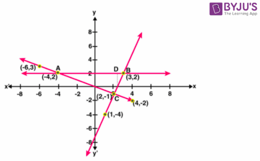 Concise Selina Solutions for Class 9 Maths Chapter 27 – Image 30