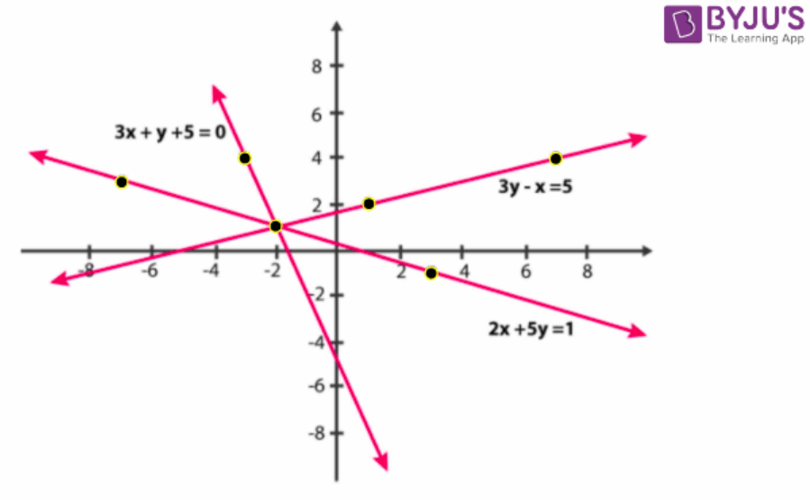 Concise Selina Solutions for Class 9 Maths Chapter 27 – Image 31