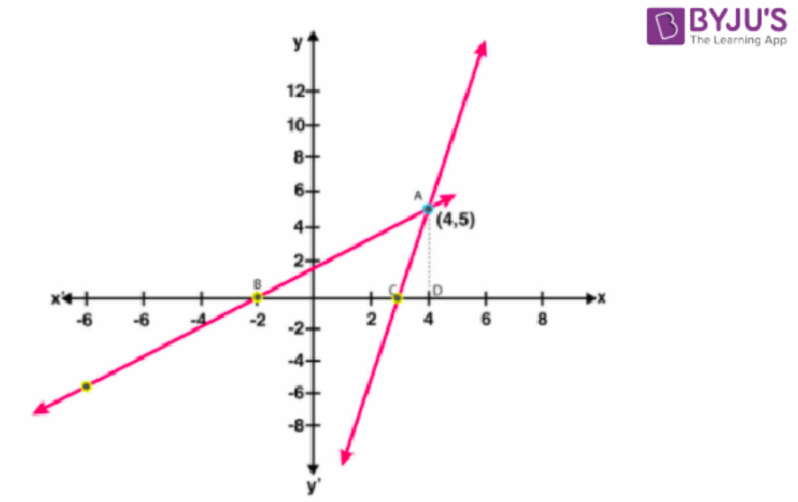 Concise Selina Solutions for Class 9 Maths Chapter 27 – Image 32