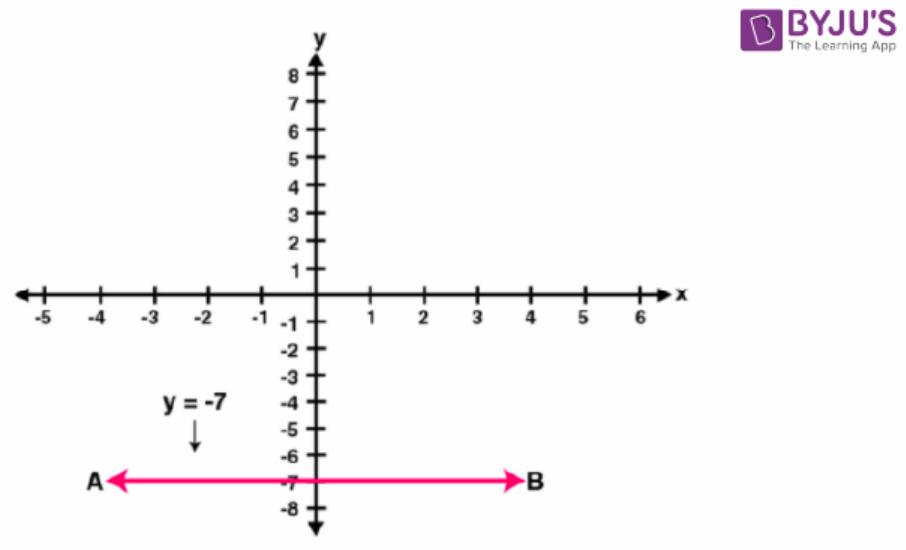 Concise Selina Solutions for Class 9 Maths Chapter 27 – Image 4