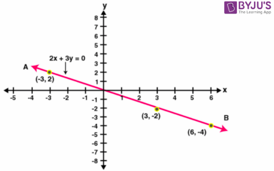 Concise Selina Solutions for Class 9 Maths Chapter 27 – Image 5