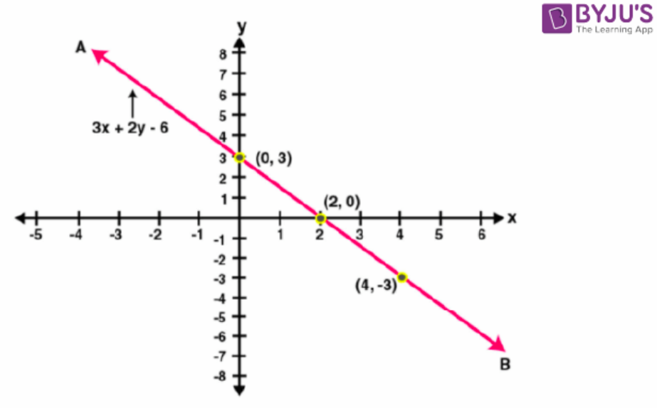 Concise Selina Solutions for Class 9 Maths Chapter 27 – Image 6