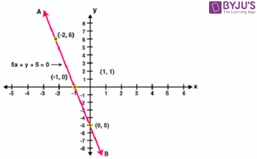 Concise Selina Solutions for Class 9 Maths Chapter 27 – Image 8