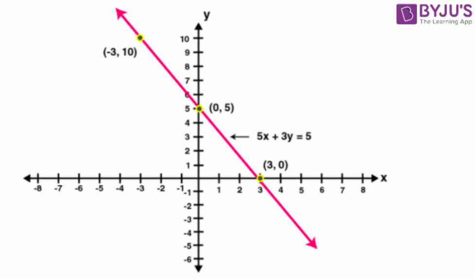 Concise Selina Solutions for Class 9 Maths Chapter 27 – Image 9