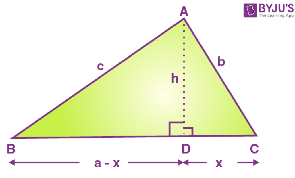 Concise Selina Solutions for Class 9 Maths Chapter 3 – Image 11