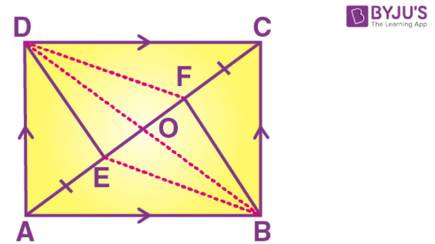 Concise Solutions for Class 9 Maths Chapter 14 – Image 14
