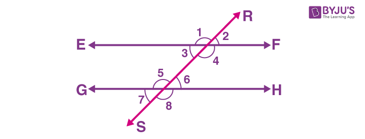 Congruent angles construction