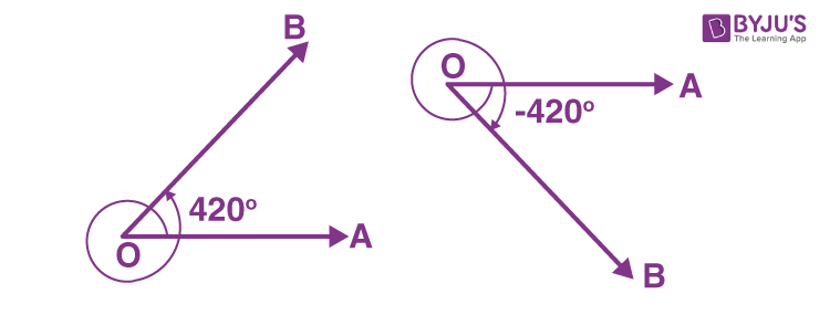 Congruent angles example 2