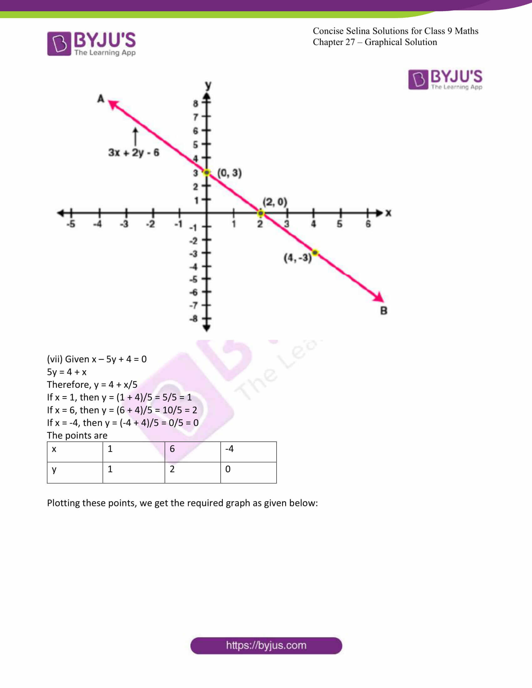 icse class 9 jun8 maths selina solutions chapter 27 graphical solutions 06
