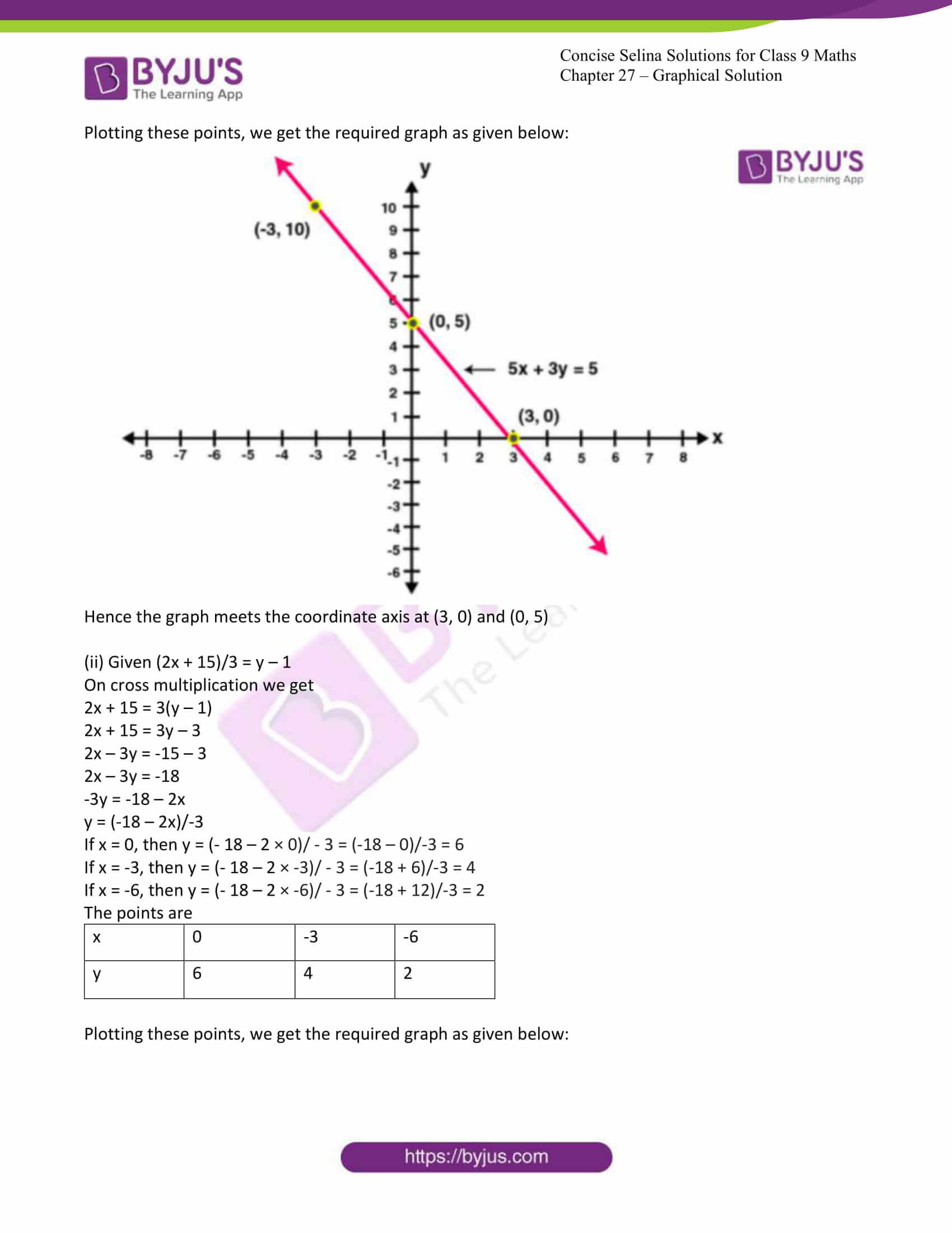 icse class 9 jun8 maths selina solutions chapter 27 graphical solutions 09