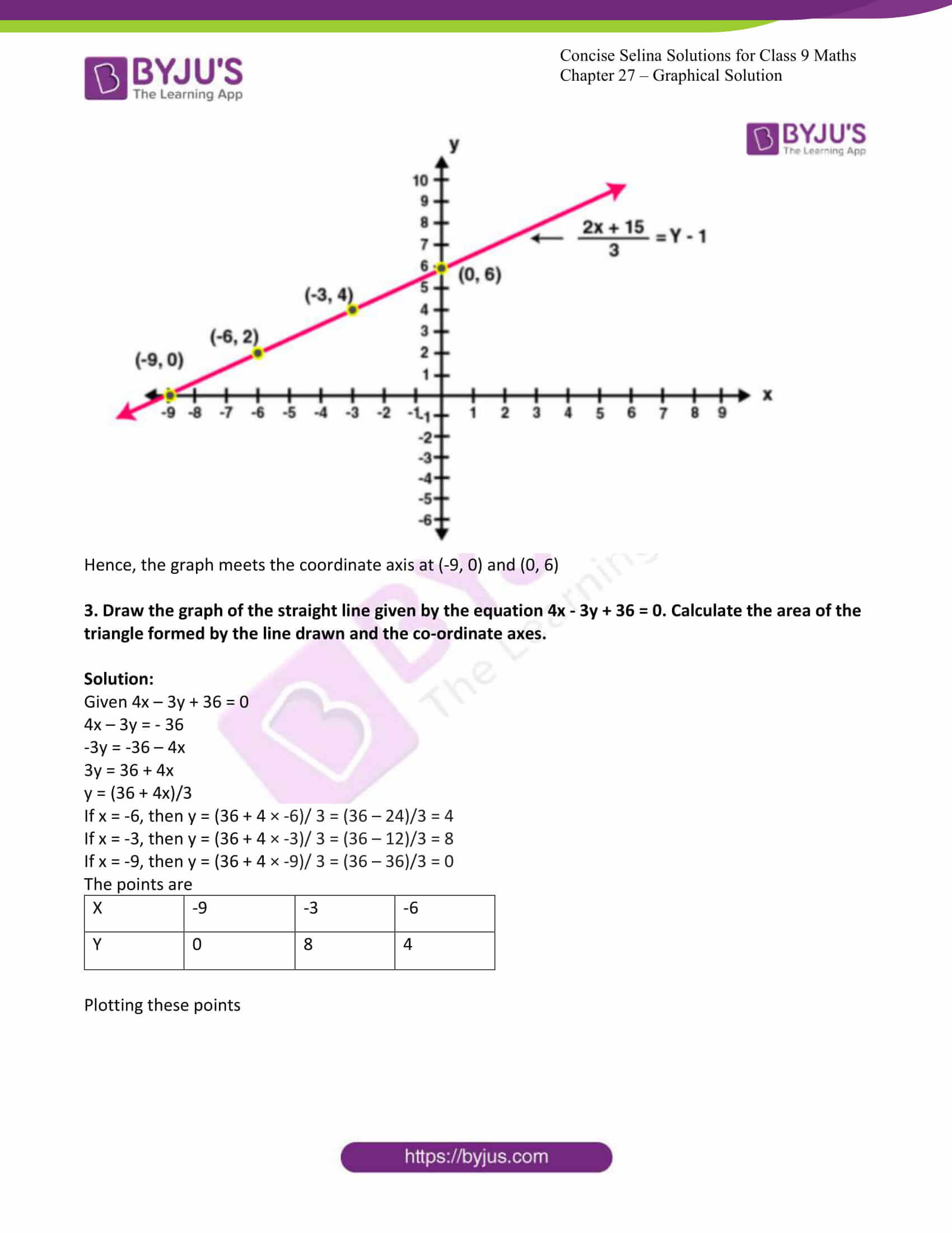 icse class 9 jun8 maths selina solutions chapter 27 graphical solutions 10