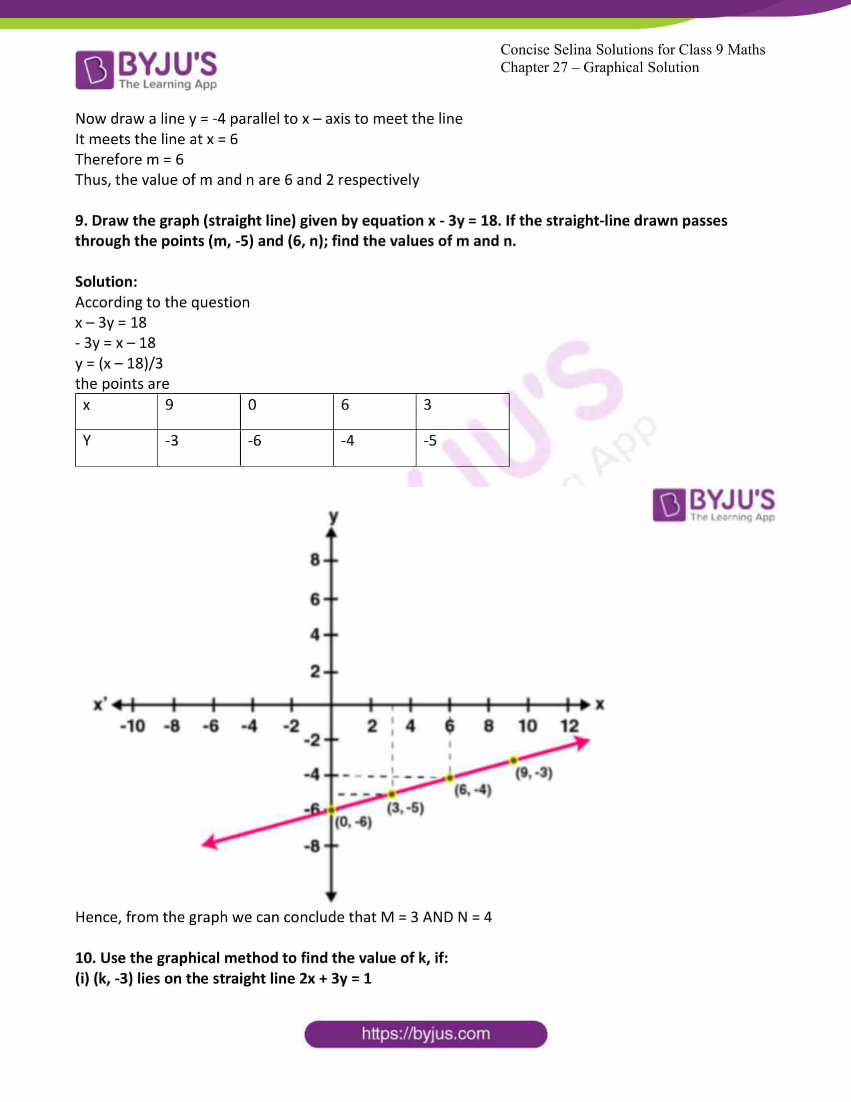 icse class 9 jun8 maths selina solutions chapter 27 graphical solutions 17