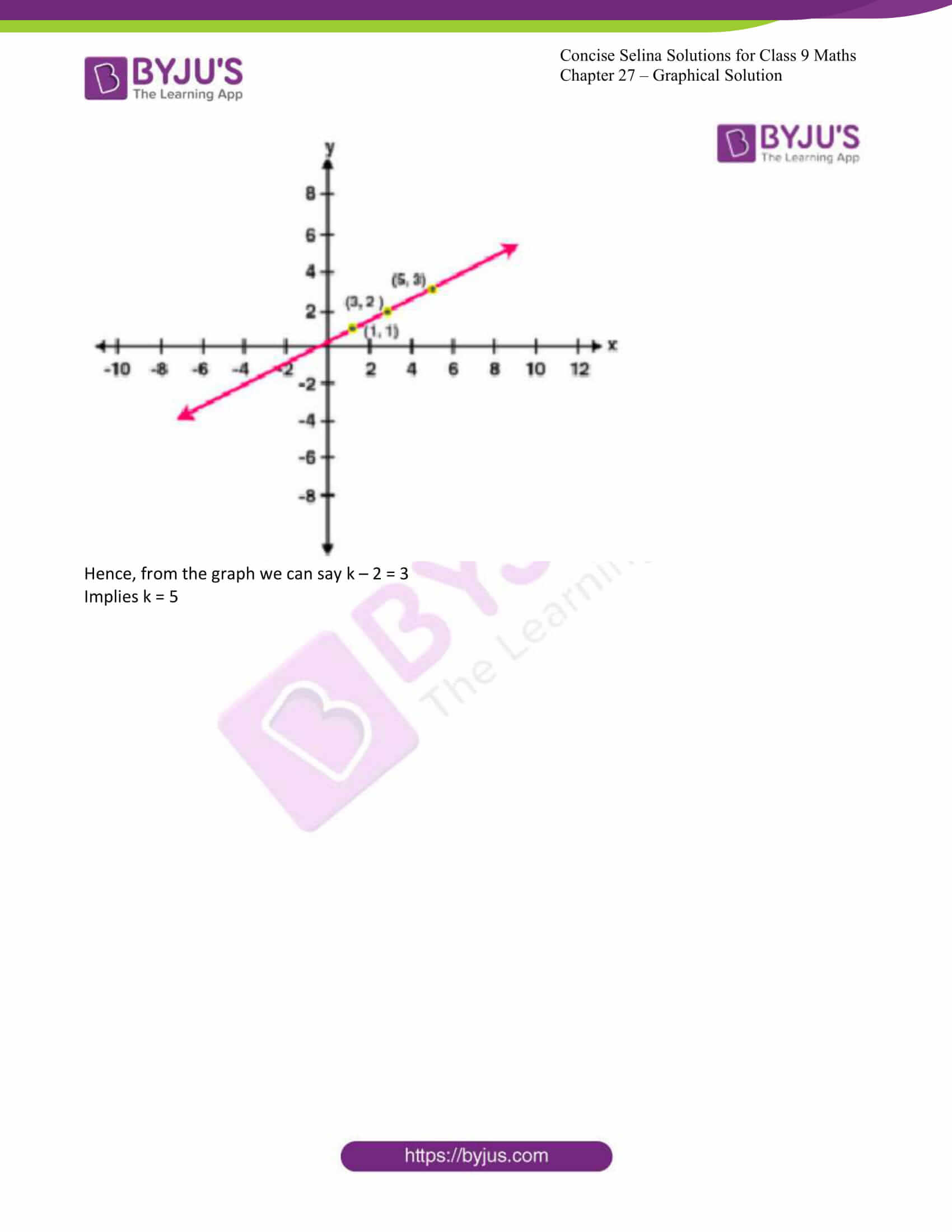 icse class 9 jun8 maths selina solutions chapter 27 graphical solutions 19