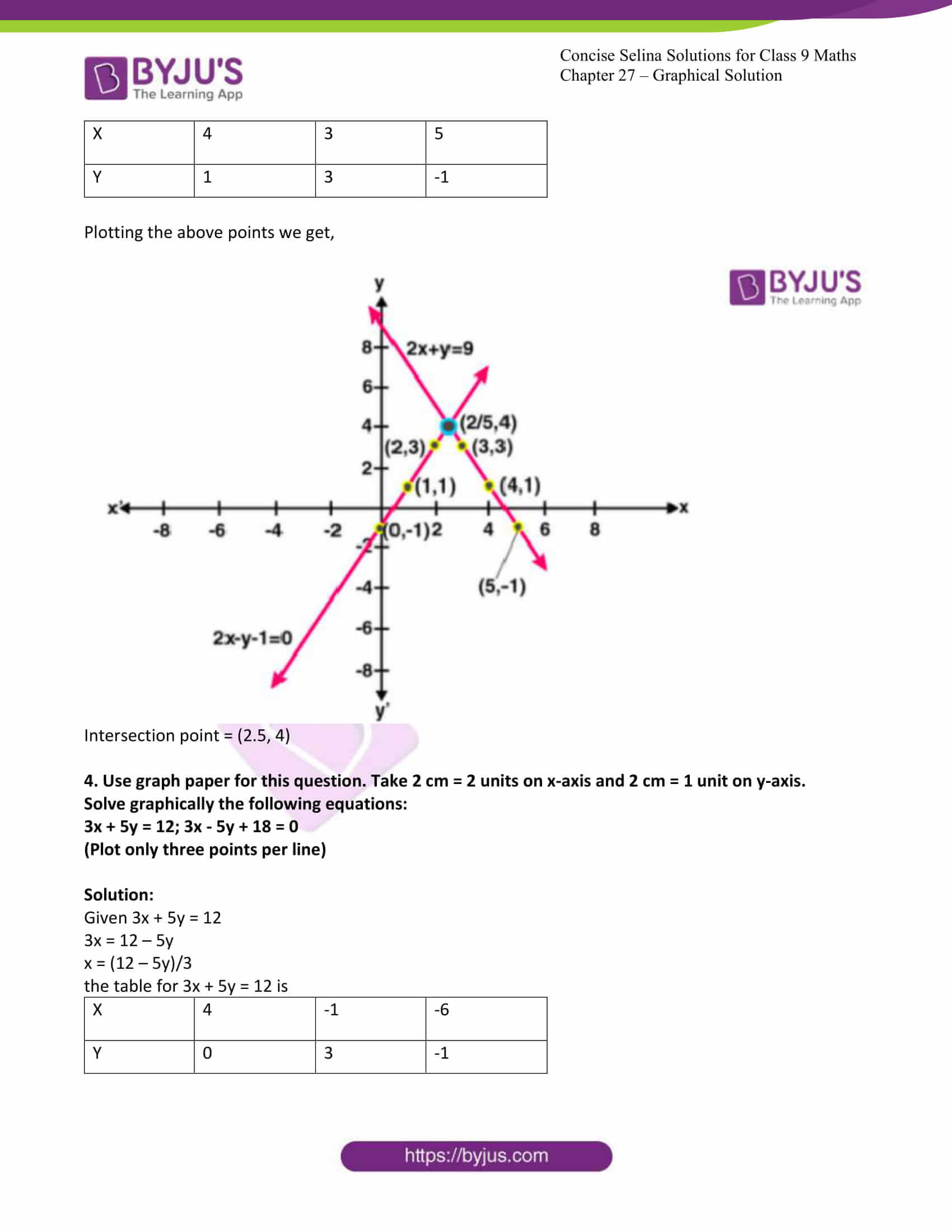 icse class 9 jun8 maths selina solutions chapter 27 graphical solutions 26