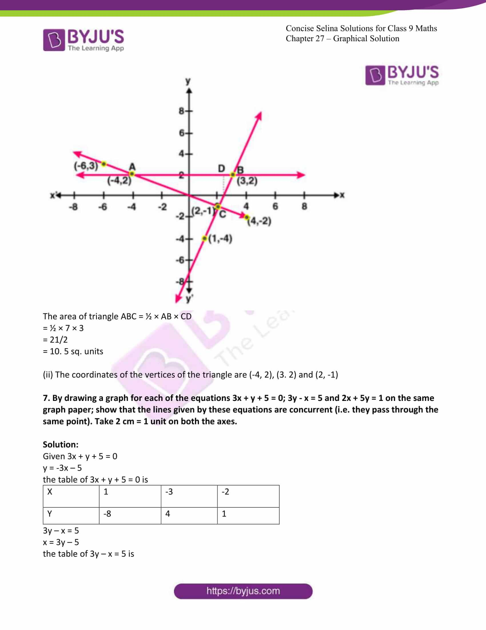 icse class 9 jun8 maths selina solutions chapter 27 graphical solutions 30