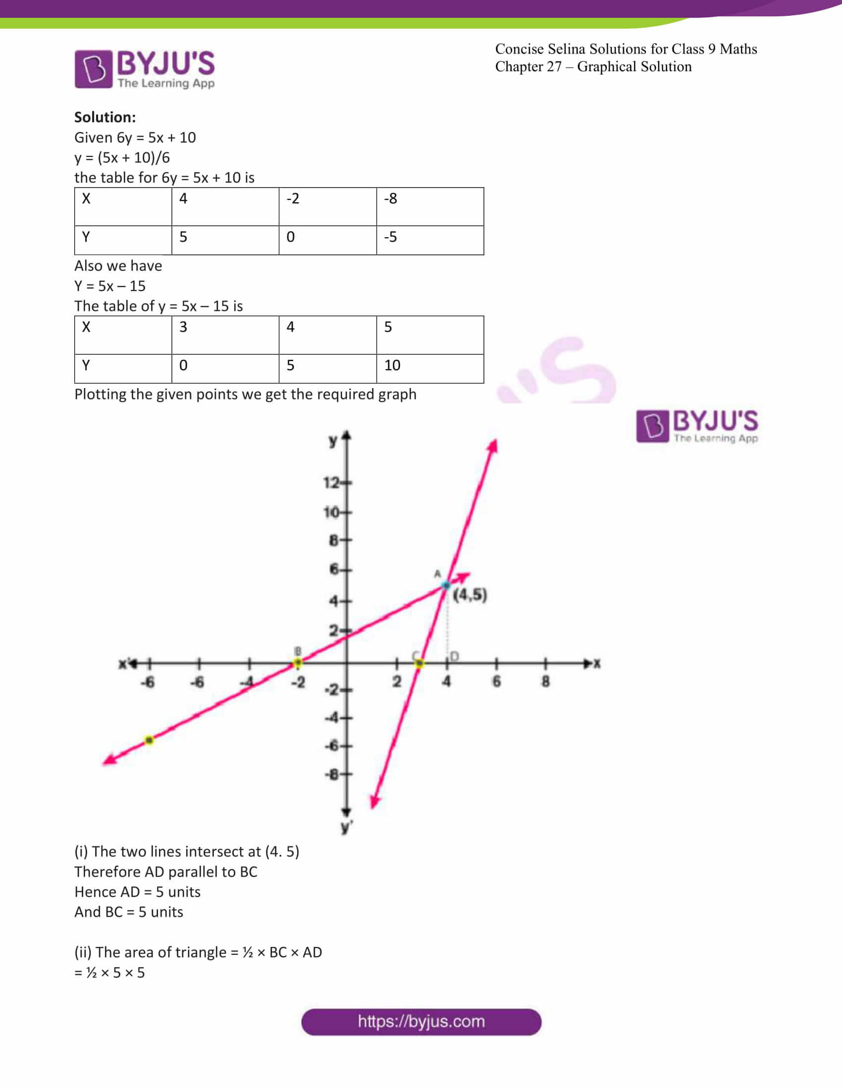 icse class 9 jun8 maths selina solutions chapter 27 graphical solutions 32