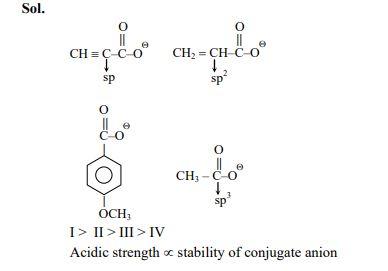 JEE Advanced Chemistry 2019 Paper