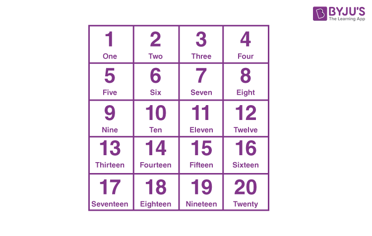 Number chart in words