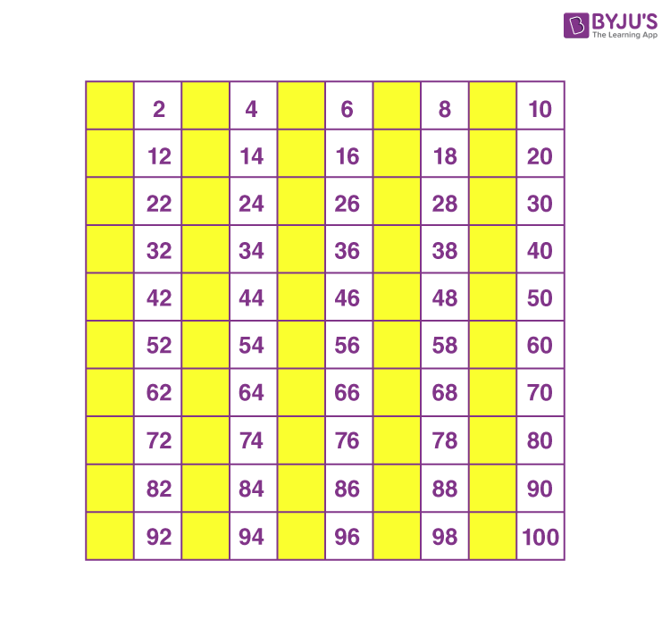 Number chart pattern 1